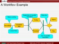 Üzleti folyamatok modellezése