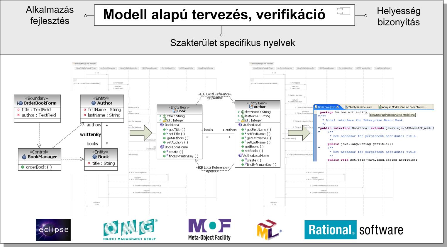 Modell alapú rendszertervezés és verifikáció